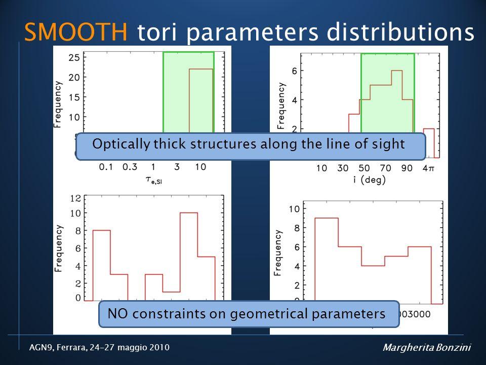 SMOOTH tori parameters distributions