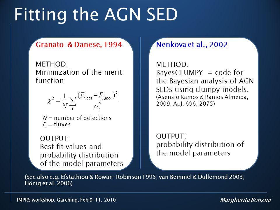 Fitting the AGN SED Granato & Danese, 1994 Nenkova et al., 2002