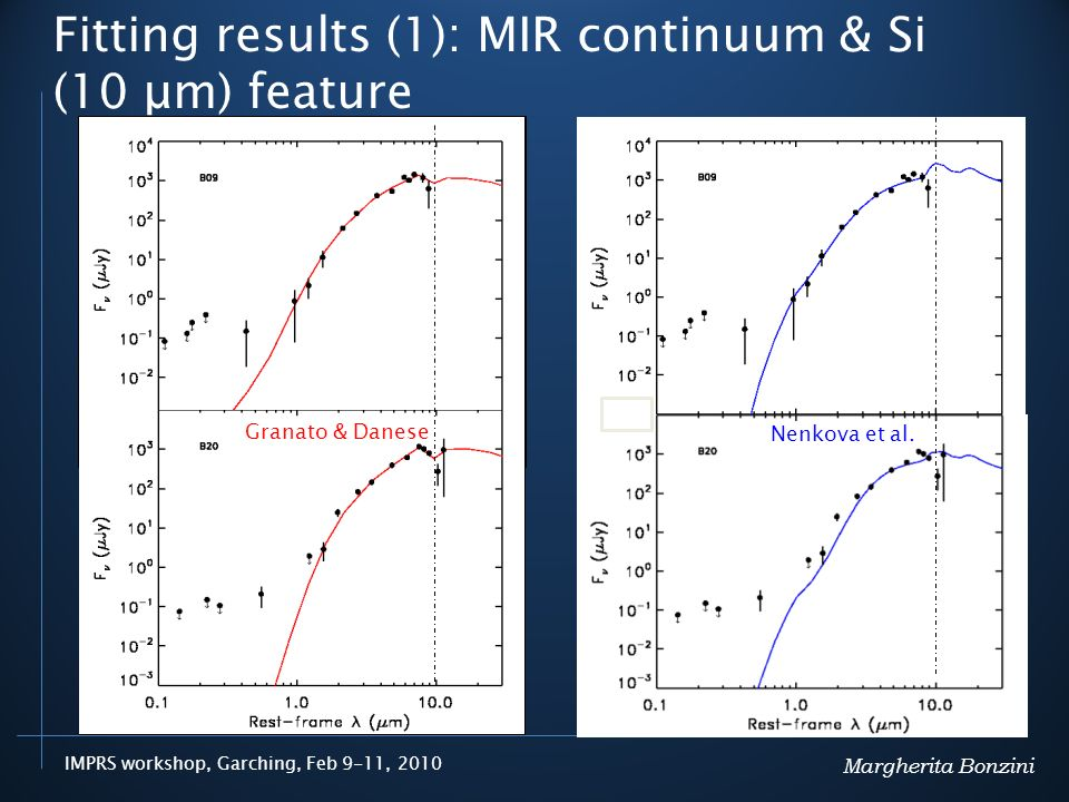 Fitting results (1): MIR continuum & Si (10 μm) feature