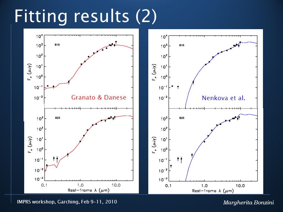 Fitting results (2) Granato & Danese Nenkova et al. Margherita Bonzini