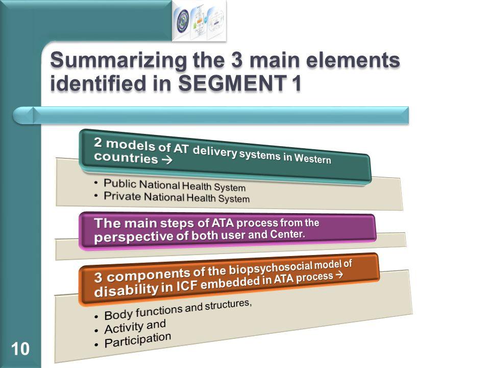 Summarizing the 3 main elements identified in SEGMENT 1
