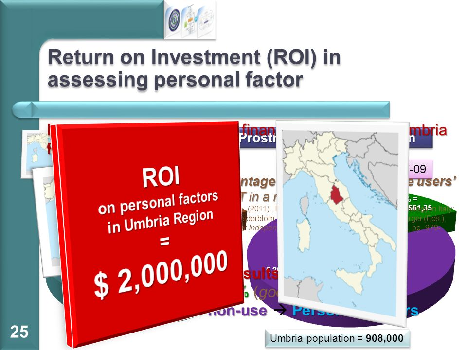 Return on Investment (ROI) in assessing personal factor
