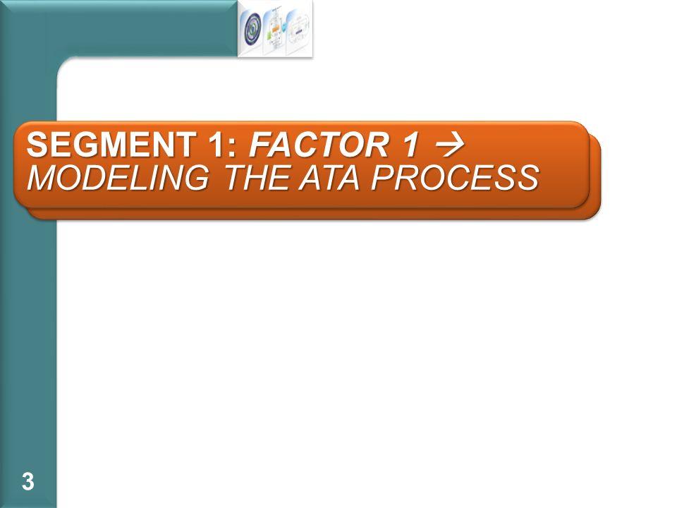 Segment 1: Factor 1  Modeling the ATA process