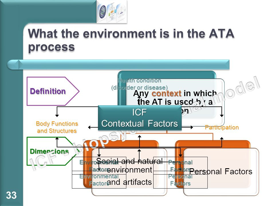 What the environment is in the ATA process