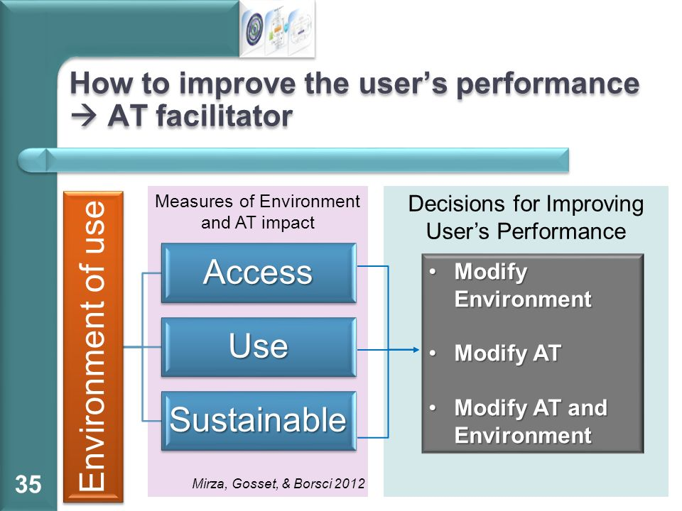 How to improve the user's performance  AT facilitator