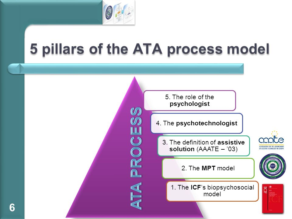5 pillars of the ATA process model