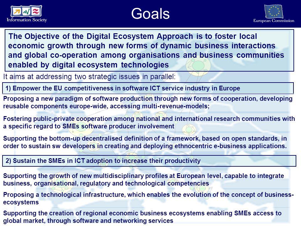Economic Goals and Measuring Economic Activity — Goals Simulation