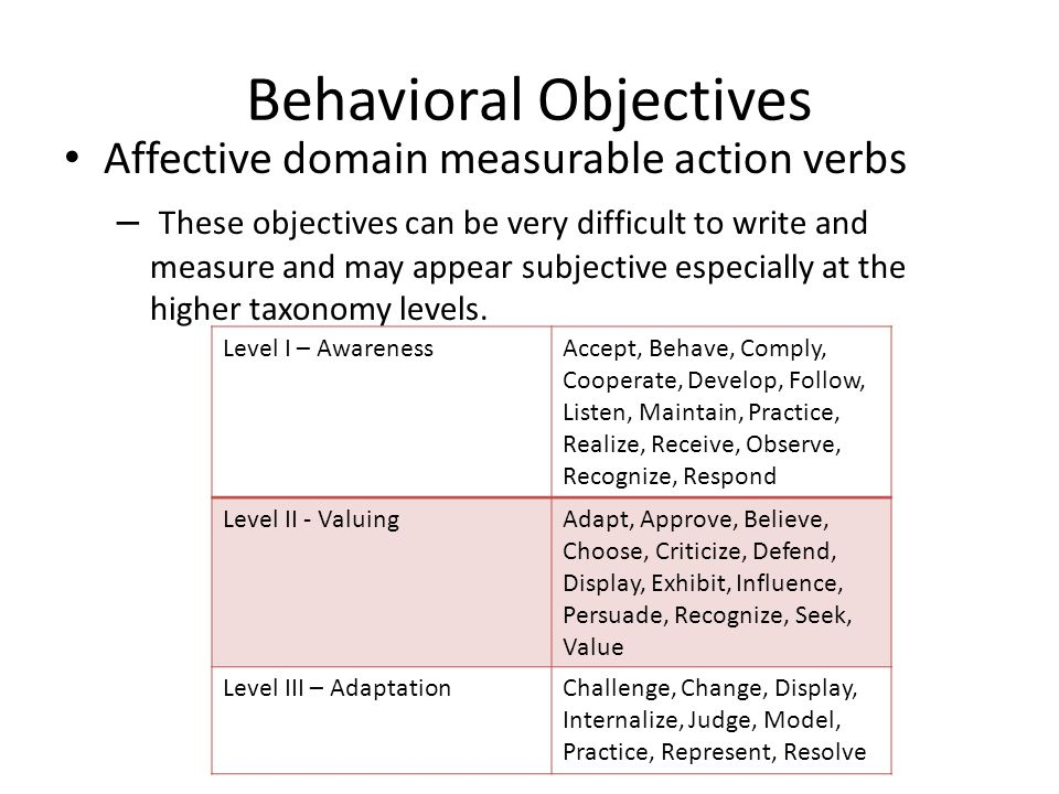 Writing Learning Objectives: Part 2