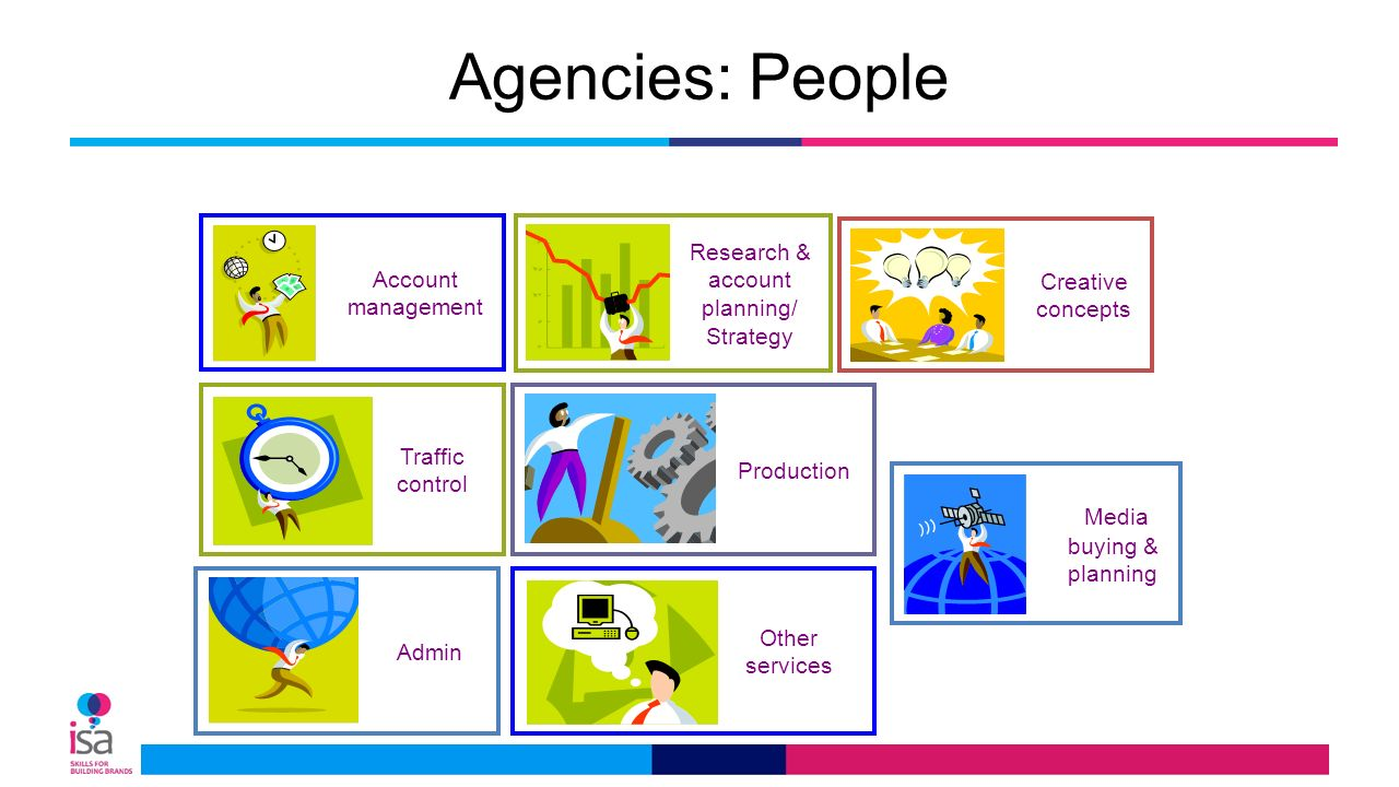 Introduction to advertising ppt video online download for Ad agency traffic manager