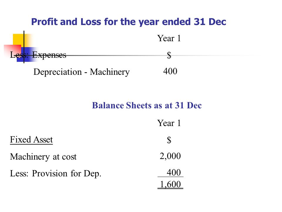 depreciation reducing balance method pdf