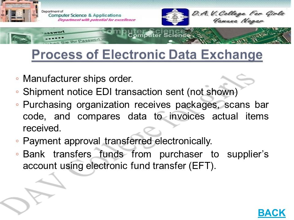 the electronic exchange of money transfer information technology essay Use technology to transfer information: and these students can exchange academic information like past exam papers or home work assignments which can help them learn and socialize with relevant friends so the all process of exchanging money is electronic.