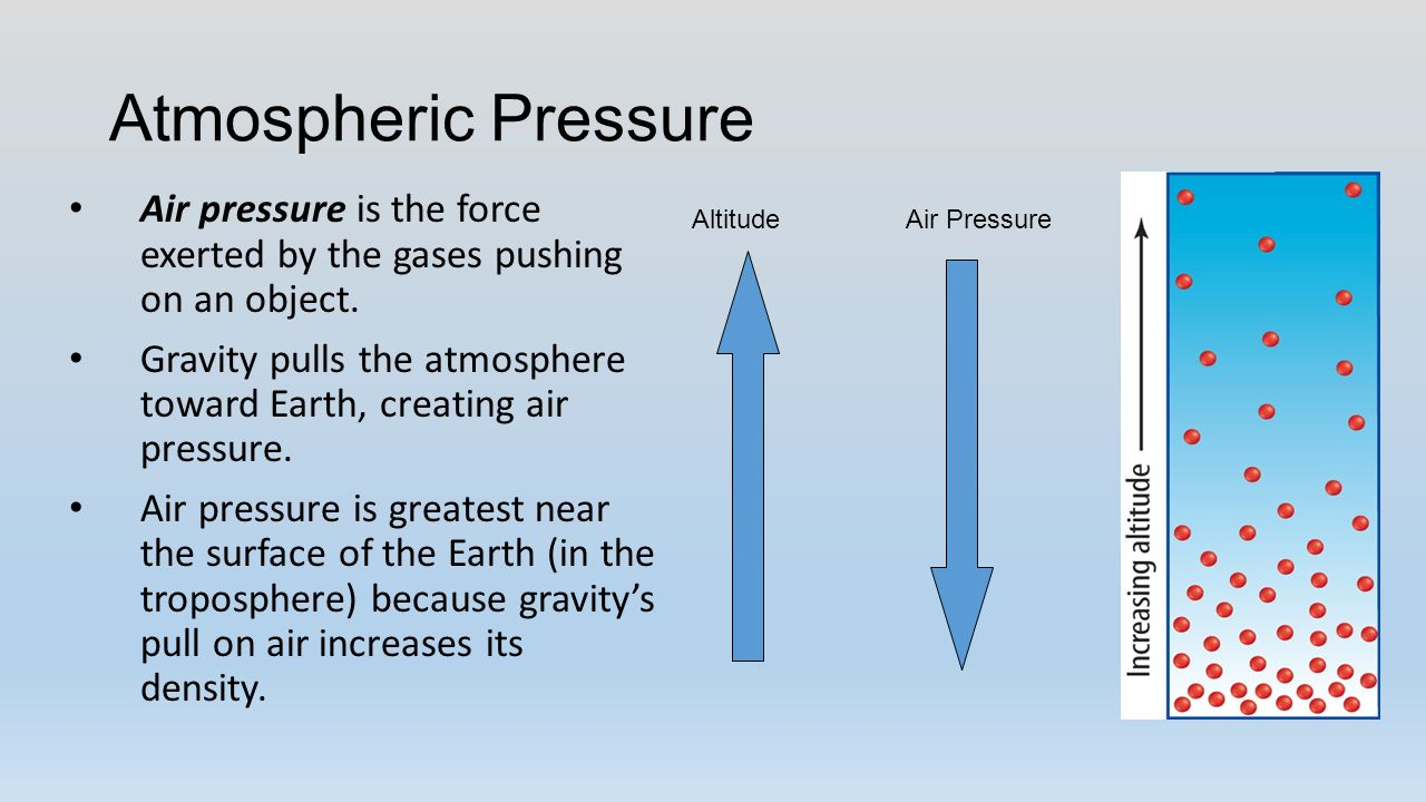 air pressure gravity relationship