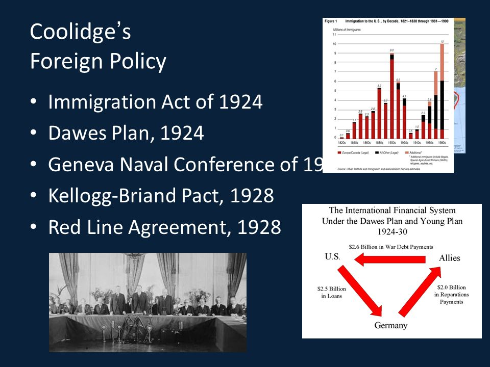 1920s Elections Amp Foreign Policy Ppt Video Online Download