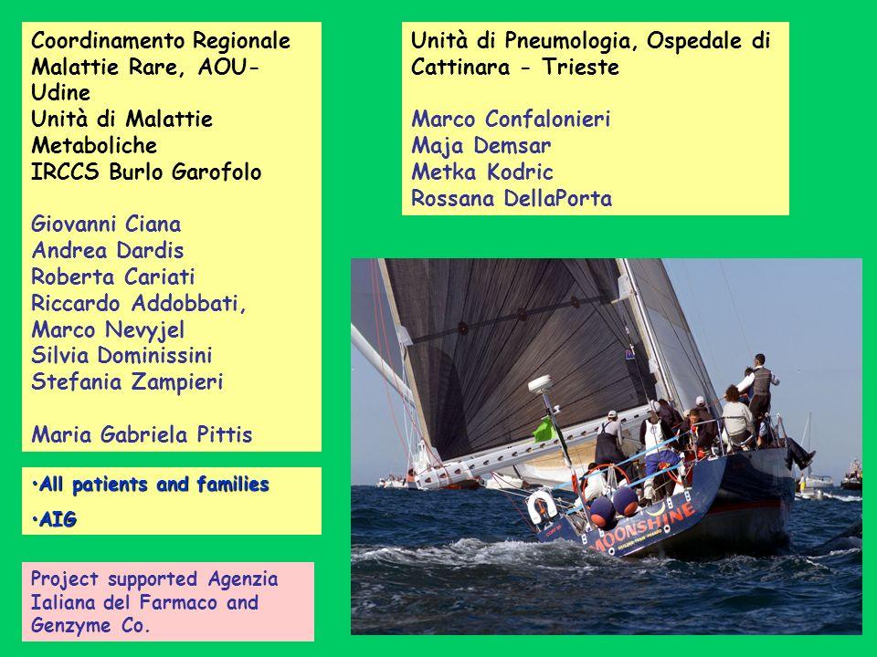 Coordinamento Regionale Malattie Rare, AOU-Udine