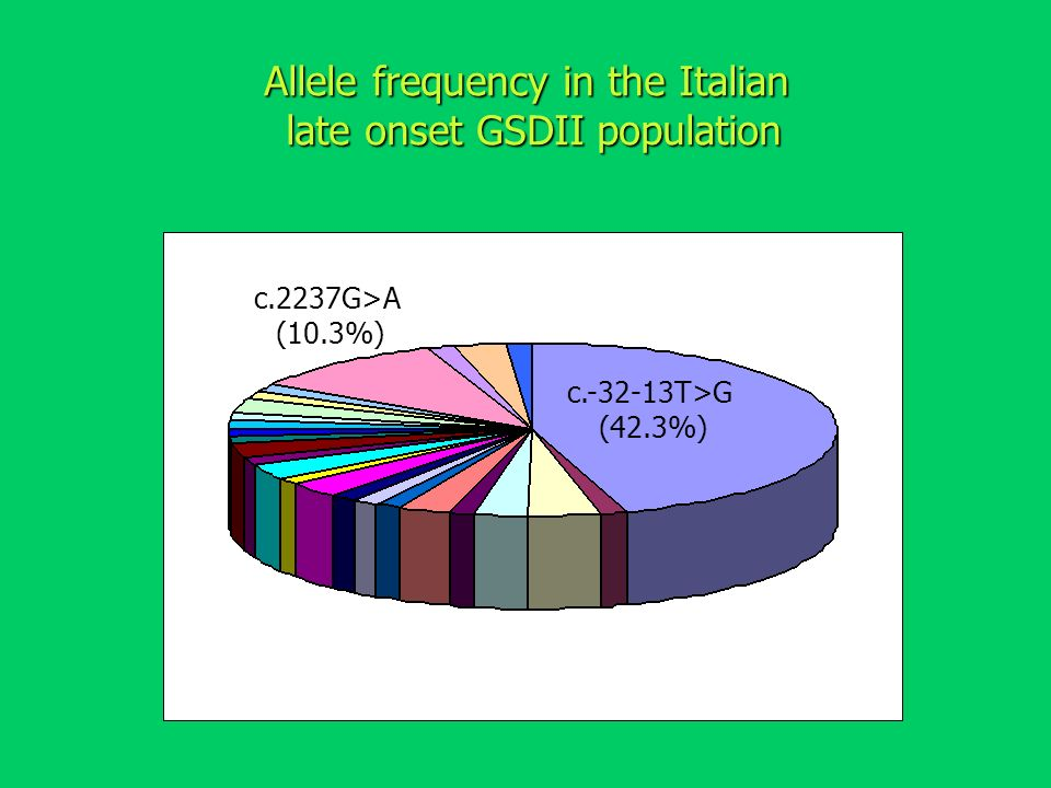 Allele frequency in the Italian late onset GSDII population