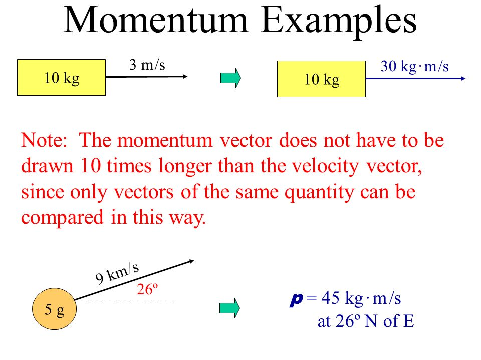 MOMENTUM! Momentum Impulse Conservation of Momentum in 1 ...