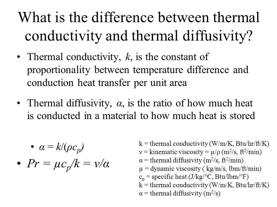 relationship between specific heat and conductivity