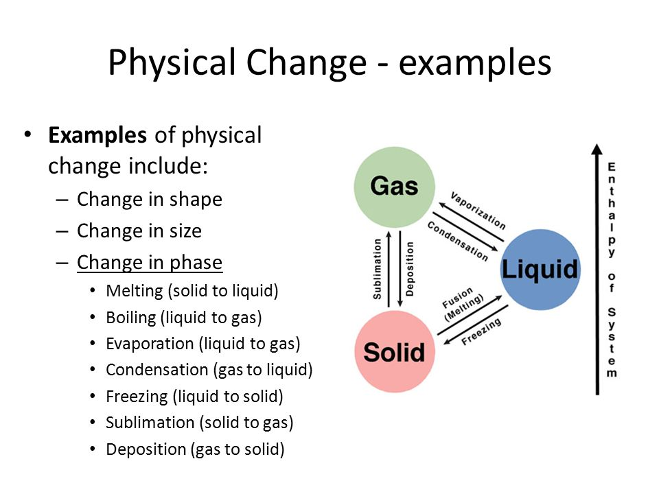 Examples Of Physical Change 83 Measuring Rates By Nmr