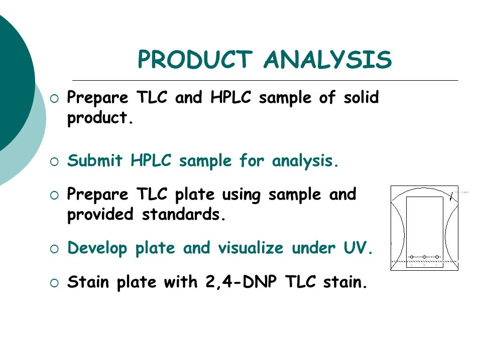 tlc analysis Then be used as a standard for the tlc analysis one of the following items: a diet soda, tealeaves,  experiment 3 thin layer chromatography and.