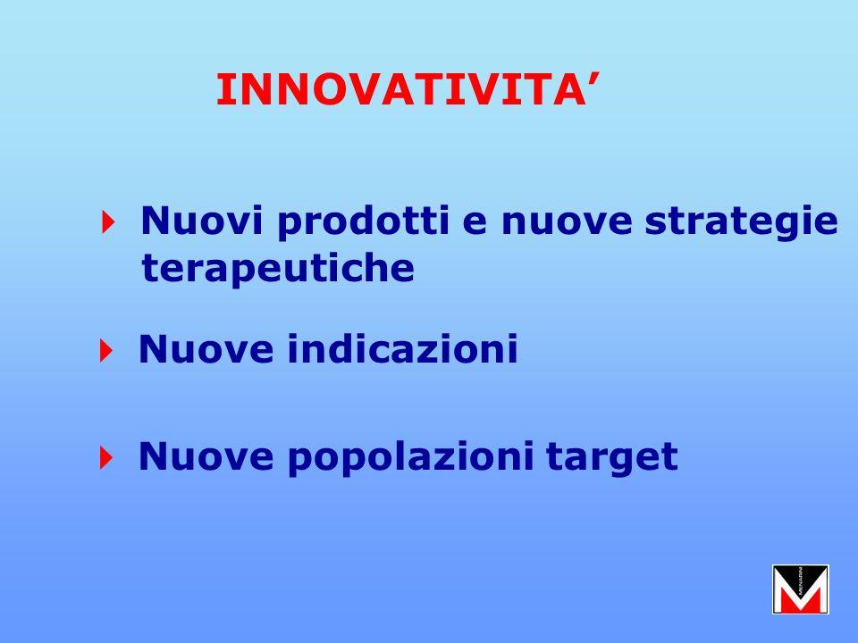 INNOVATIVITA'  Nuovi prodotti e nuove strategie terapeutiche