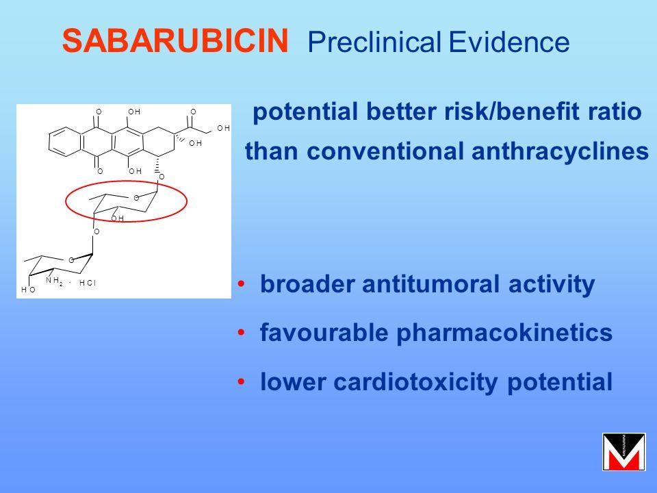 SABARUBICIN Preclinical Evidence