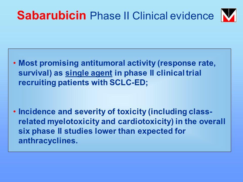 Sabarubicin Phase II Clinical evidence