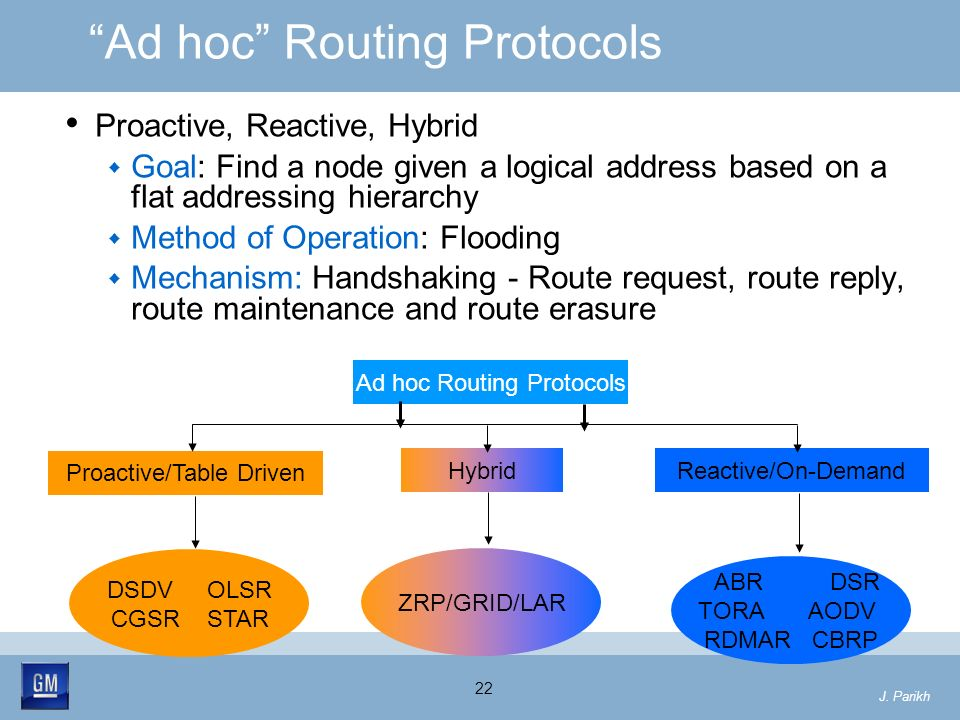 thesis ad hoc routing protocols Simulation of ant routing protocol for ad-hoc networks in ns-2 fj arbona bernat in this thesis we provide a fair comparison between an ant based routing protocol (w antnet) with other ad-hoc routing protocols, such as aodv [35] and dsr [5.