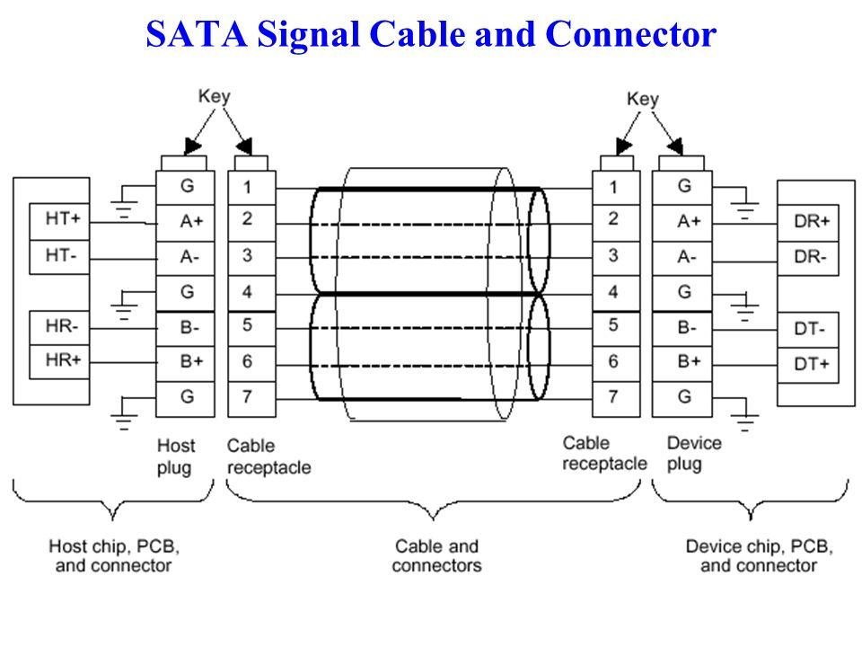 serial peripheral interface basics pdf