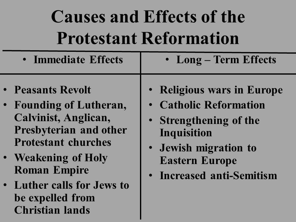 the impact of the protestant reformation in europe The protestant reformation was the 16th-century religious, political, intellectual and cultural upheaval that splintered catholic europe, setting in place the structures and beliefs that.