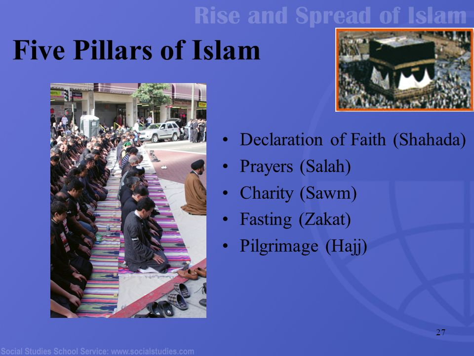 Islam Identifications - ppt download