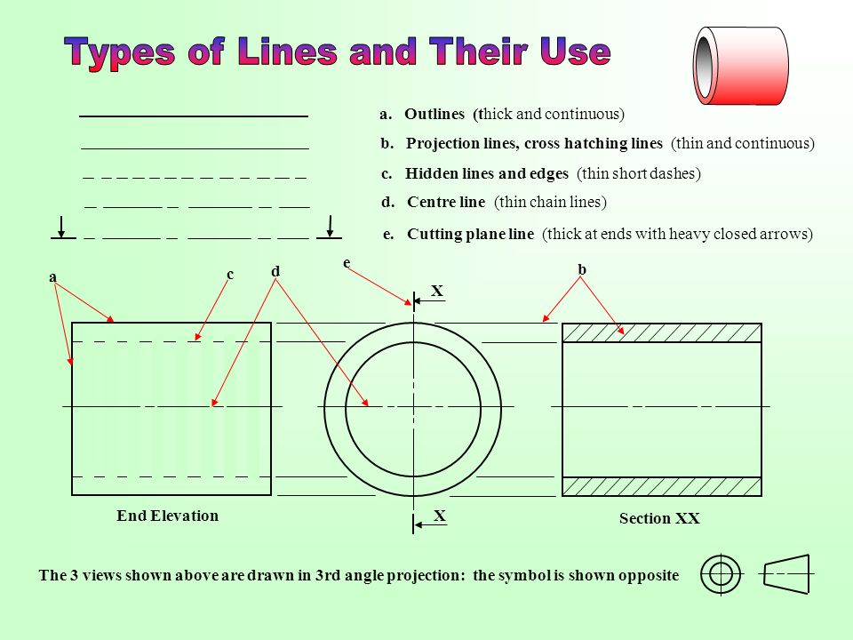 Types Of Lines In Art And Their Meaning : Dimensioning a drawing ppt video online download