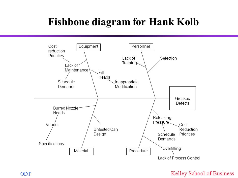 hank kolb Check out our top free essays on hank kolb case study to help you write your own essay.