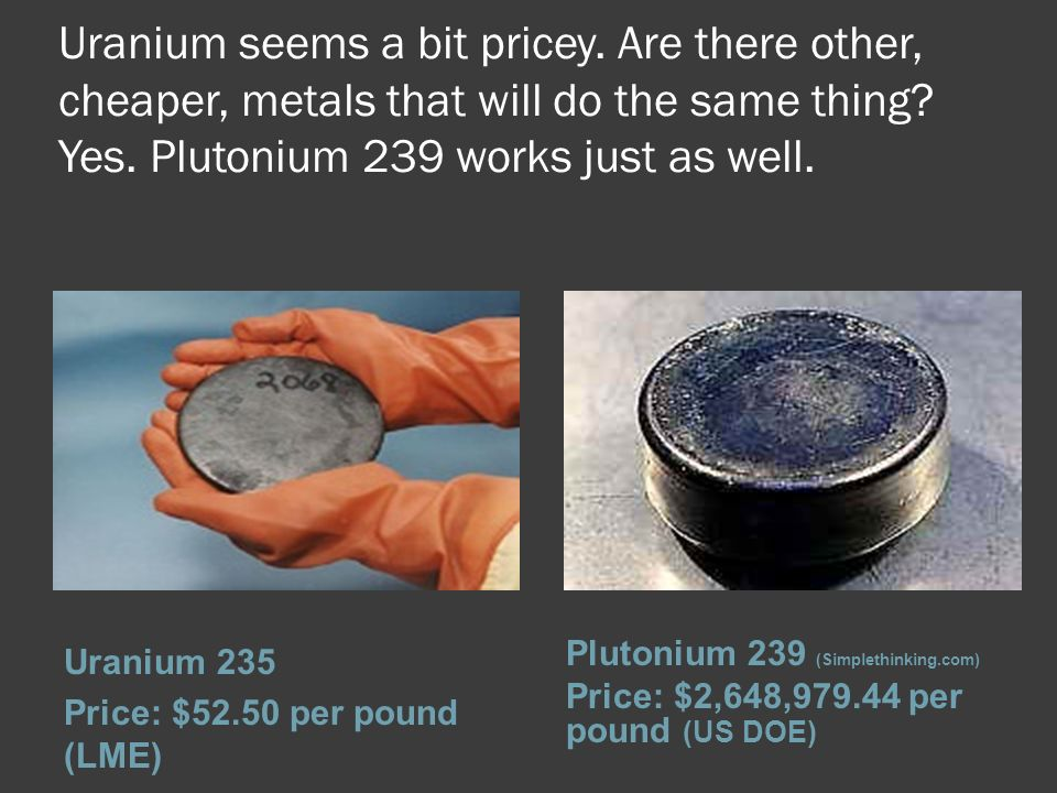 List of Synonyms and Antonyms of the Word: Plutonium Metal
