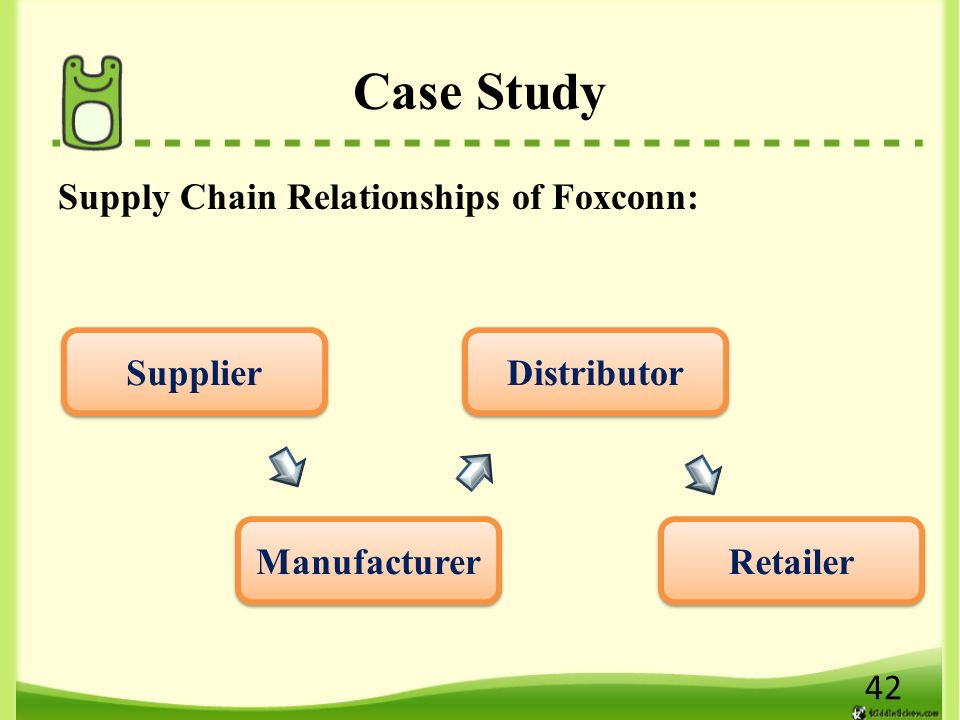 The Manufacturer-Distributor Relationship