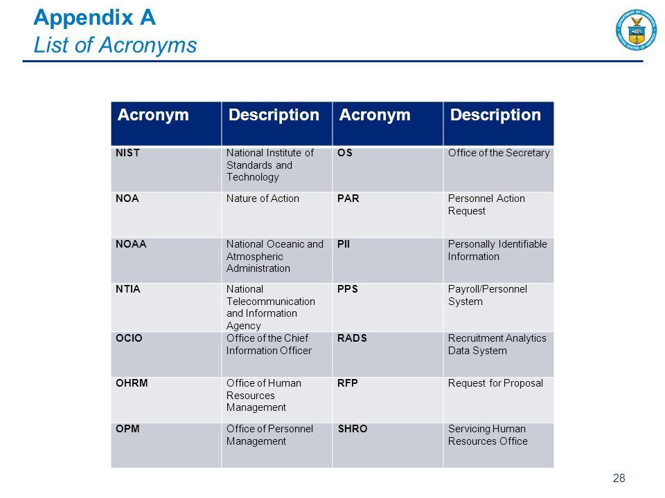 List Of Personally Identifiable Information Ferpa  : AppendixAListofAcronyms from ermilova-decor.com size 960 x 720 jpeg 69kB