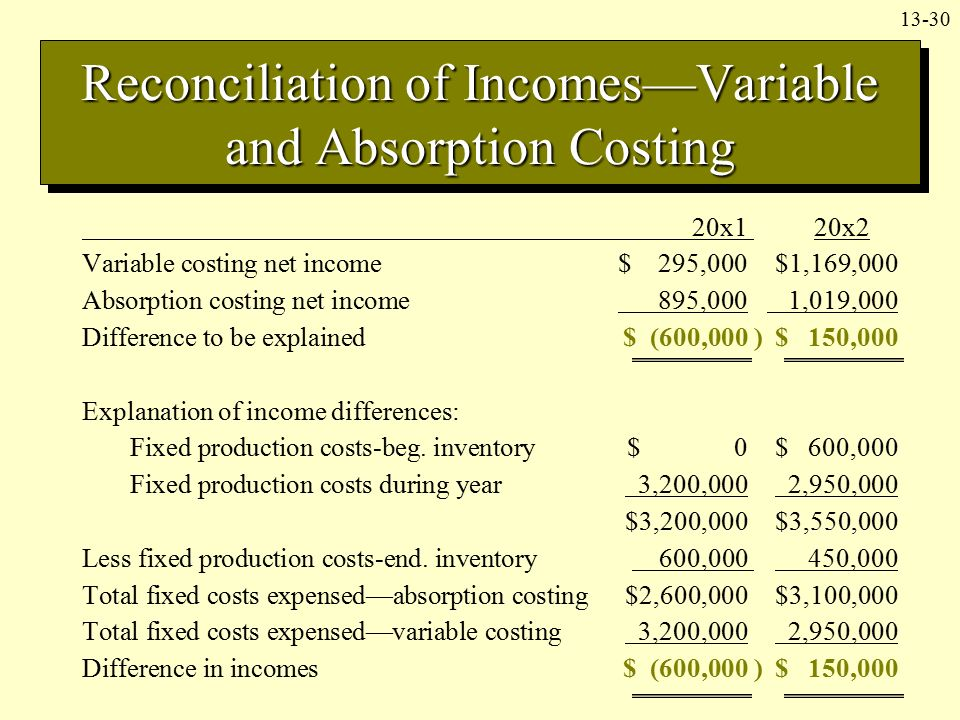explain the difference between fixed costs In accounting, a distinction is often made between variable vs fixed costs variable costs change with activity or production volume.
