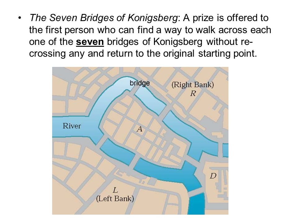 seven bridges konigsberg aids in the