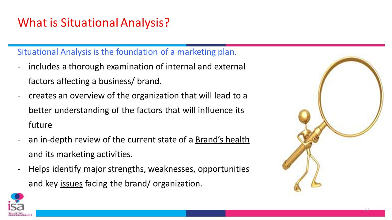 situational analysis ock essay