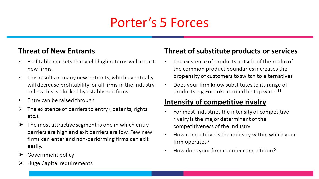cvs porter s five forces