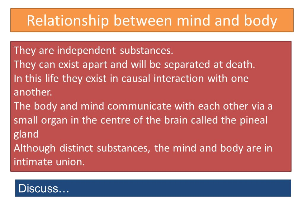 descartes body and mind relationship