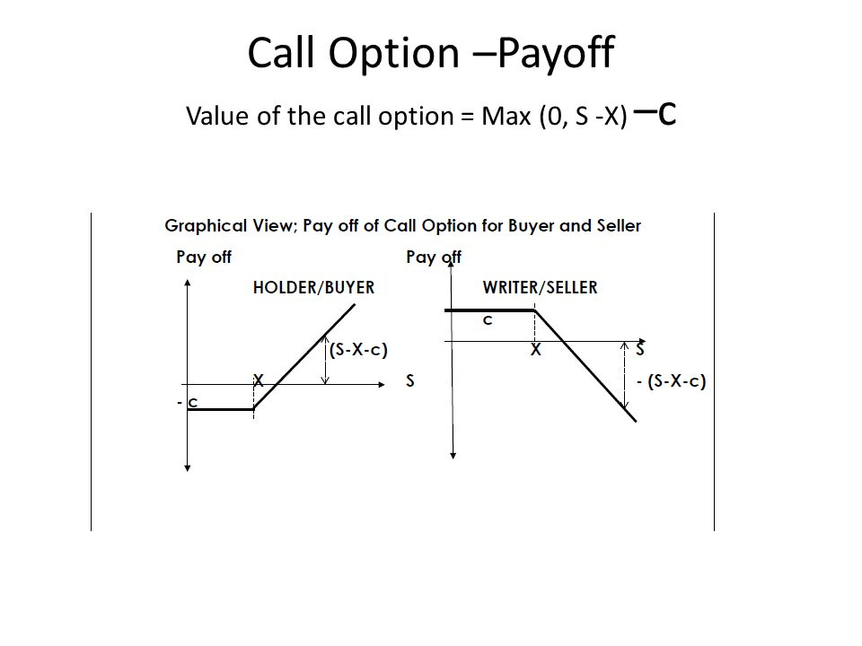 Option trading strategies in india pdf free download