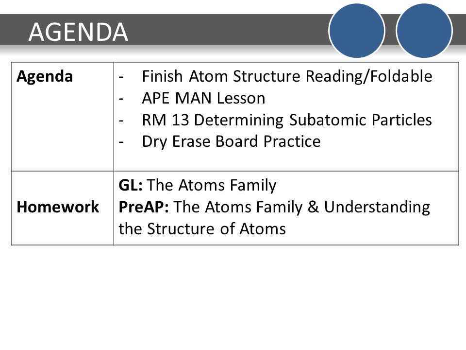 Worksheets Atoms Family Worksheet do now vl 0 monday 914 on your handout write down 2 3 agenda finish atom structure readingfoldable ape man lesson