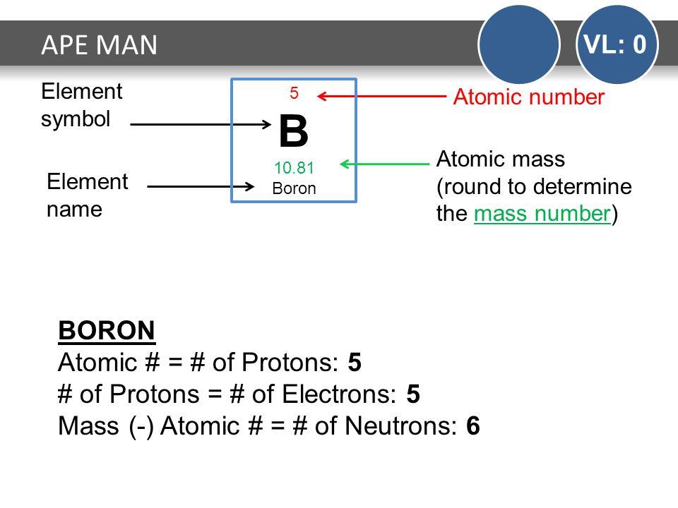 Do now vl 0 monday 914 on your do now handout write down 2 3 b ape man vl 0 boron atomic of protons 5 urtaz Gallery