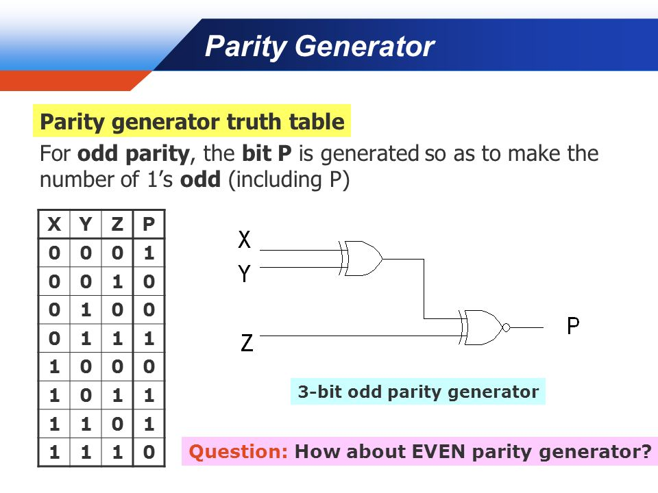 parity generator From this, we can find the expression for p in terms of b 2, b 1 and b 0 as this means that we can build an odd parity generator for three bits of data word using two xnor gates.