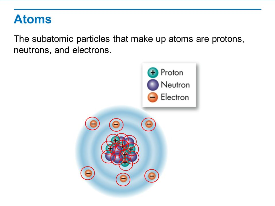 Math Fact Worksheet Creator Pdf The Nature Of Matter Read The Lesson Title Aloud To The Students  Abc Handwriting Worksheet Word with Statistics Probability Worksheets Excel Atoms The Subatomic Particles That Make Up Atoms Are Protons Neutrons And  Electrons Word Order Worksheets Excel