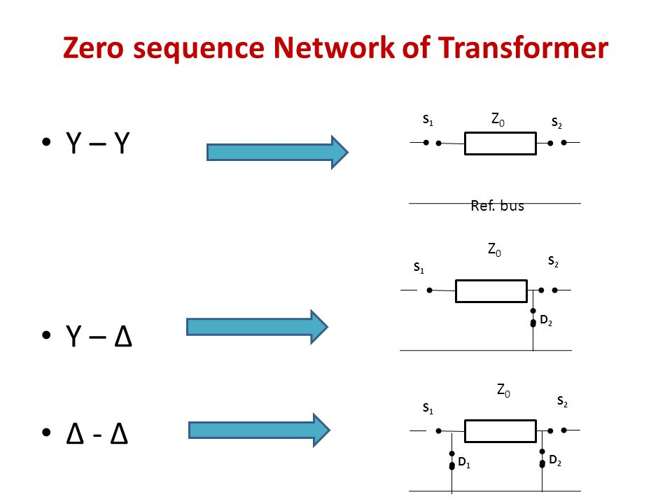 Image Result For Zero Sequence Impedance Of Transformer