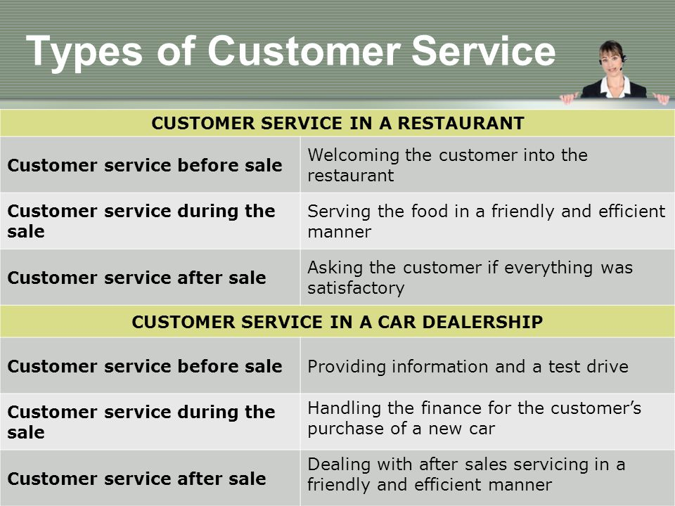 types of customers in restaurants However, some customers seriously suck it's astonishing how many people don't  know how to behave in a restaurant on top of managing.