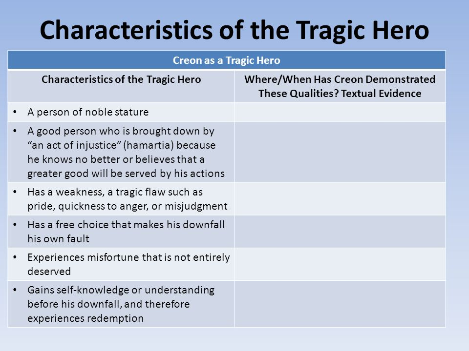 english ii honors ppt video online  characteristics of the tragic hero