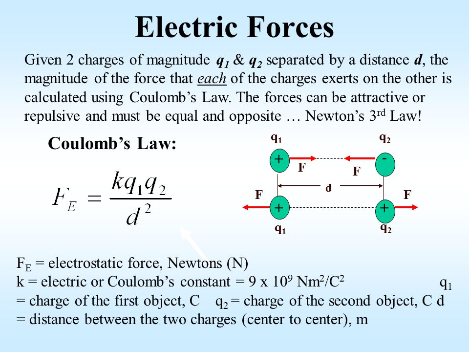 electrostatic coulomb constant Magnitude of the electrostatic force is given by coulomb's law: f = k q 1 q 2 /r  2  if λ(θ) = λ is constant then dq = λ ds and q = λs, where s is the arc length.