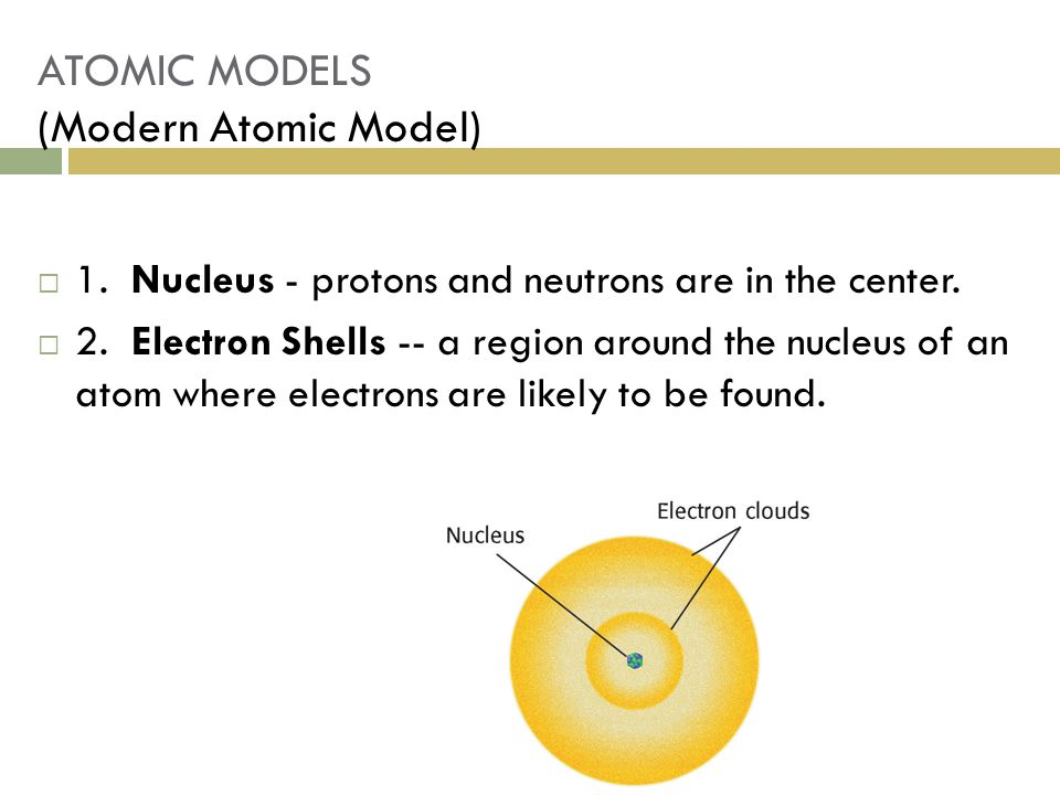atoms and molecules pdf download